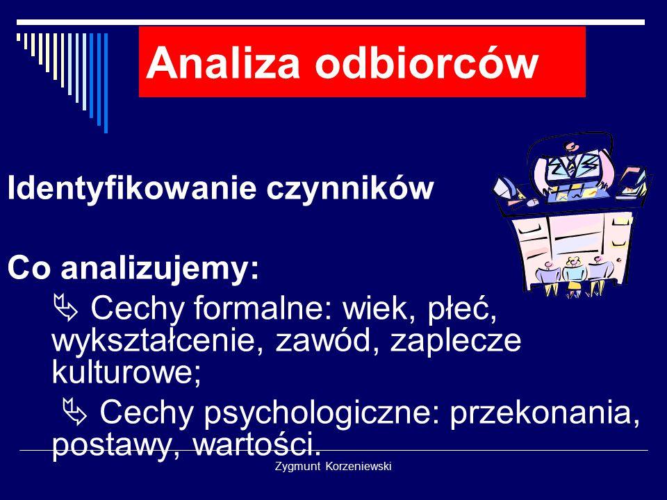 Analiza odbiorców Identyfikowanie czynników Co analizujemy: