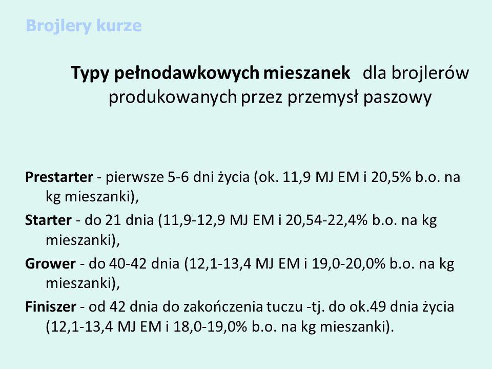 Brojlery kurze Typy pełnodawkowych mieszanek dla brojlerów produkowanych przez przemysł paszowy.