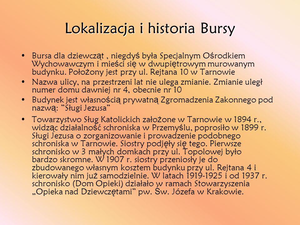 Lokalizacja i historia Bursy