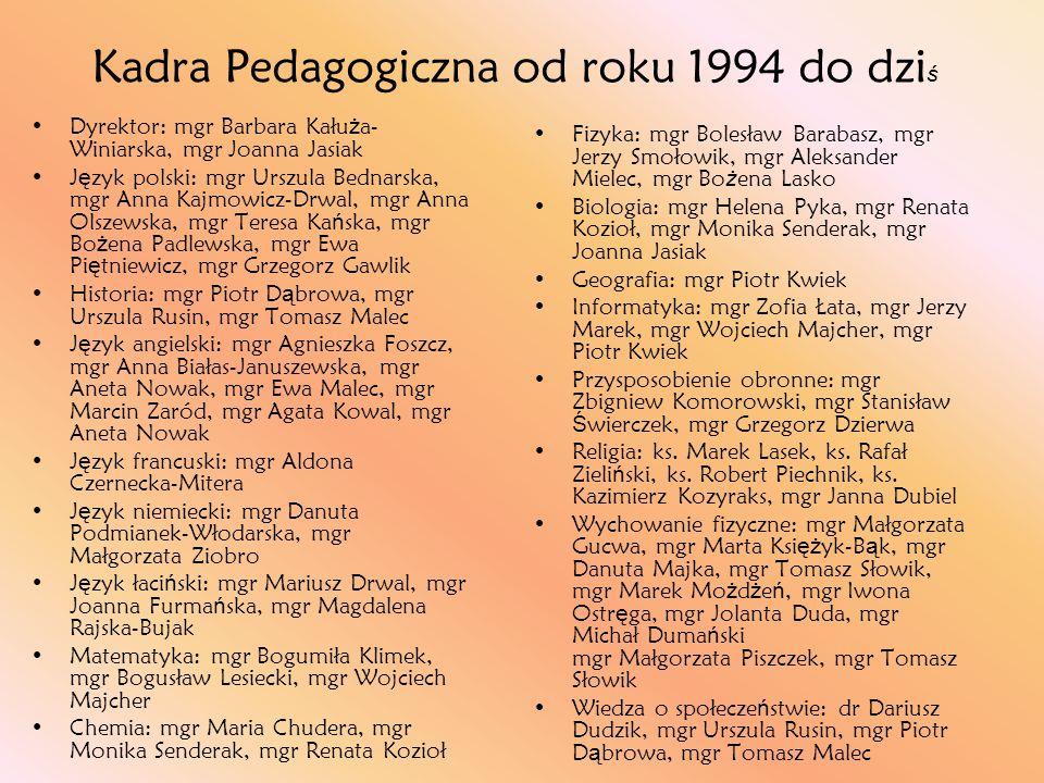Kadra Pedagogiczna od roku 1994 do dziś