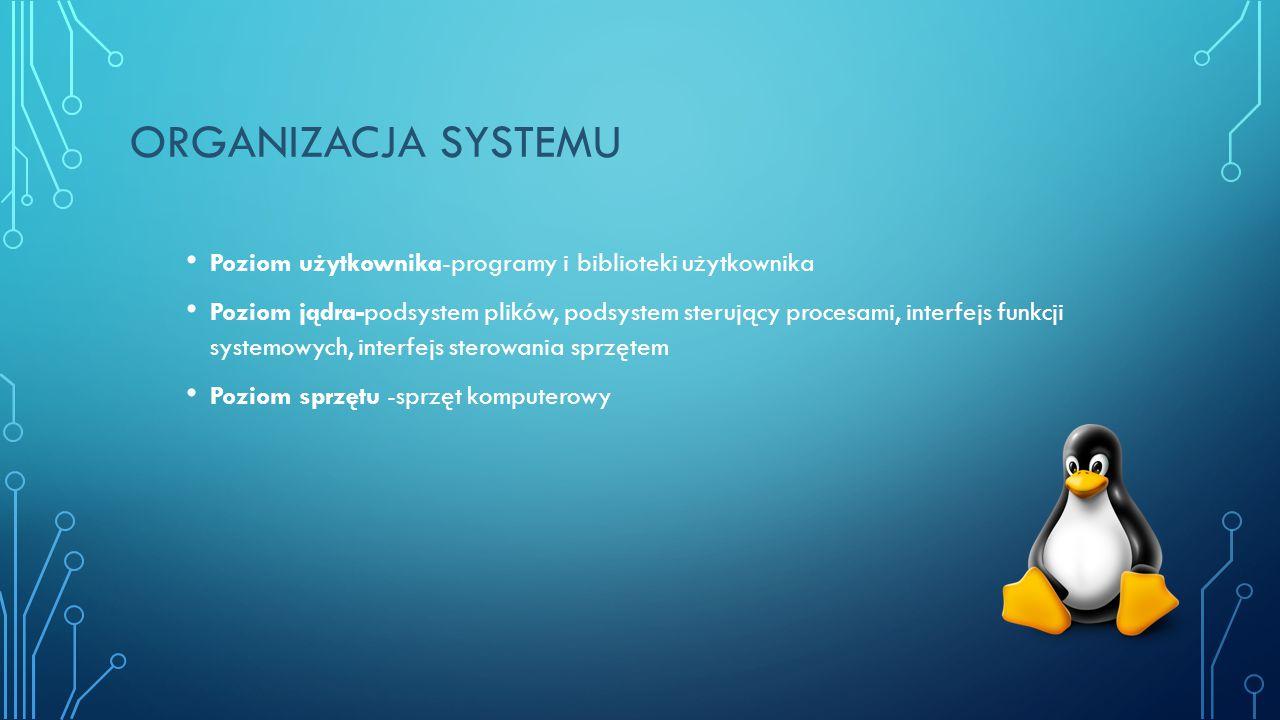 Organizacja systemu Poziom użytkownika-programy i biblioteki użytkownika.