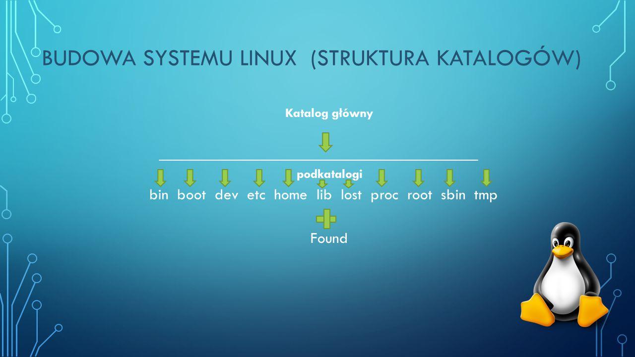 Budowa systemu Linux (struktura katalogów)