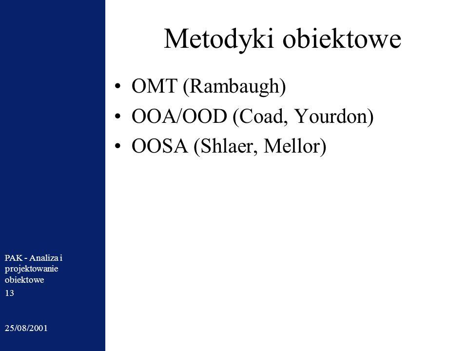 Metodyki obiektowe OMT (Rambaugh) OOA/OOD (Coad, Yourdon)