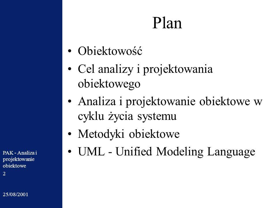 Plan Obiektowość Cel analizy i projektowania obiektowego