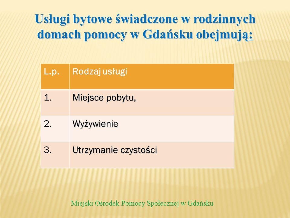Usługi bytowe świadczone w rodzinnych domach pomocy w Gdańsku obejmują: