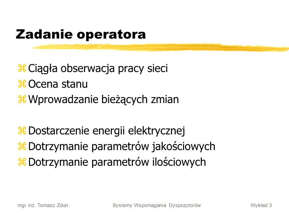 Zadanie operatora Ciągła obserwacja pracy sieci Ocena stanu