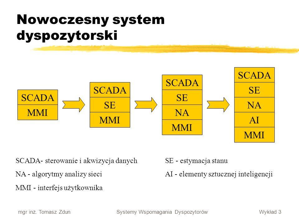 Nowoczesny system dyspozytorski