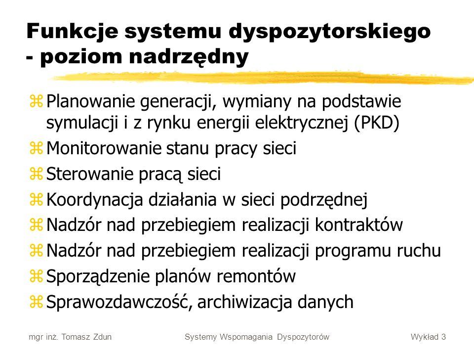 Funkcje systemu dyspozytorskiego - poziom nadrzędny