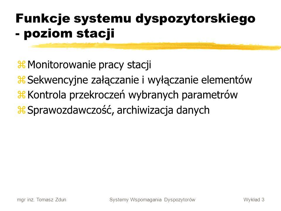 Funkcje systemu dyspozytorskiego - poziom stacji