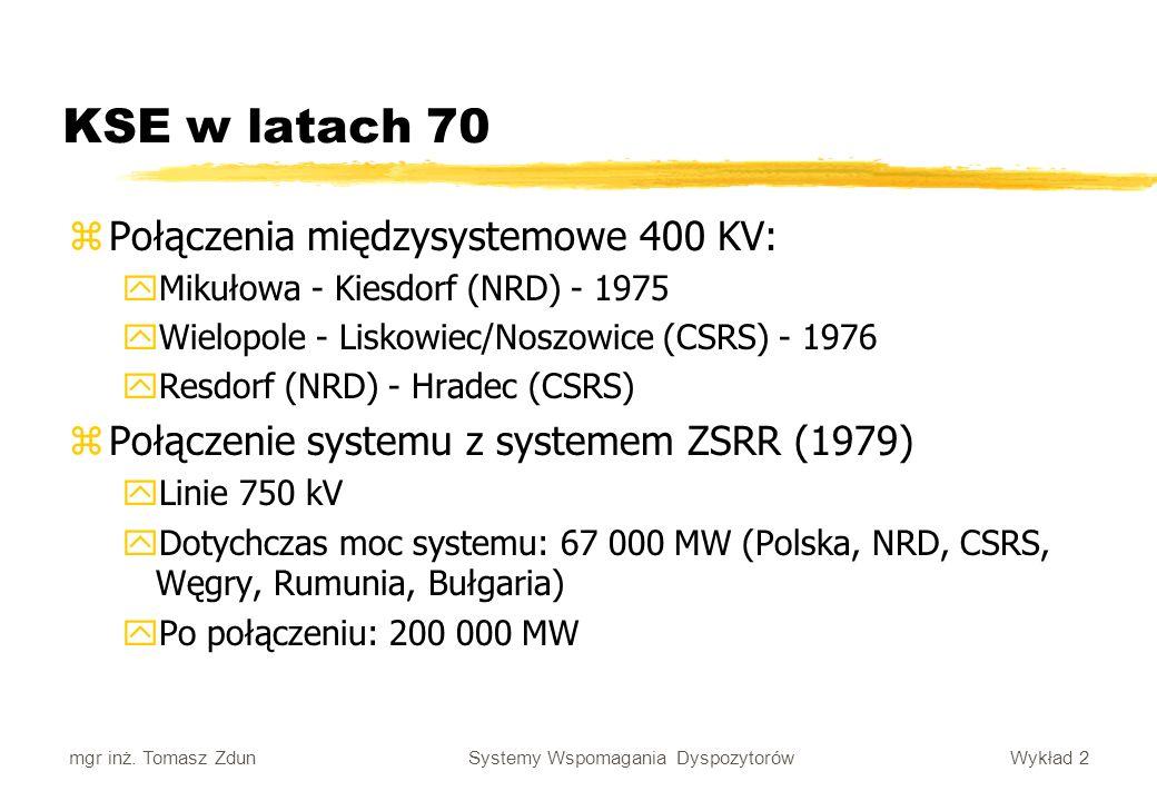 KSE w latach 70 Połączenia międzysystemowe 400 KV: