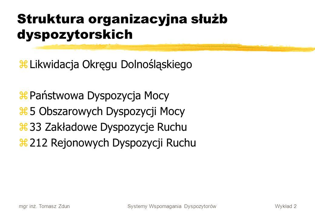 Struktura organizacyjna służb dyspozytorskich