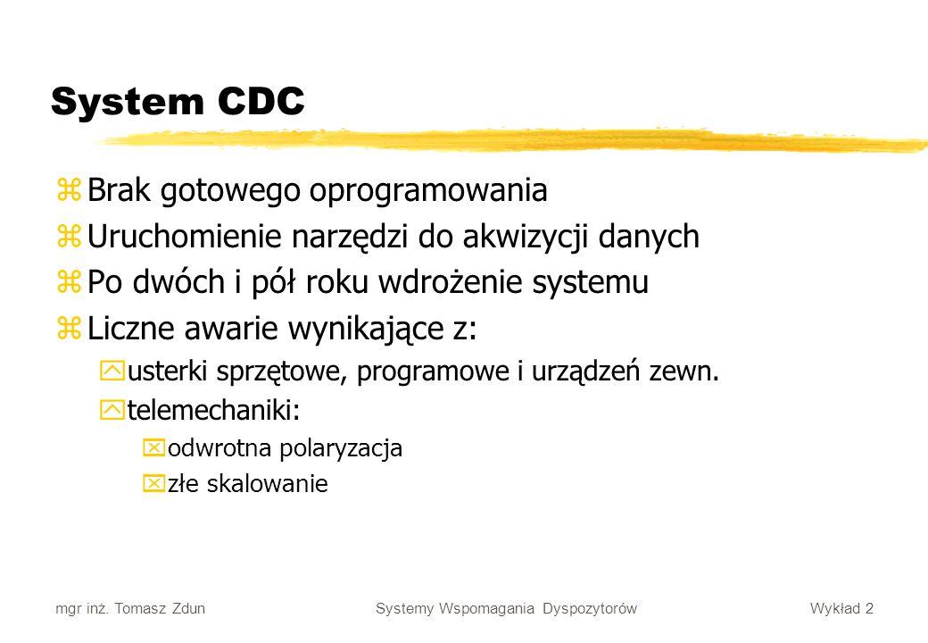 System CDC Brak gotowego oprogramowania