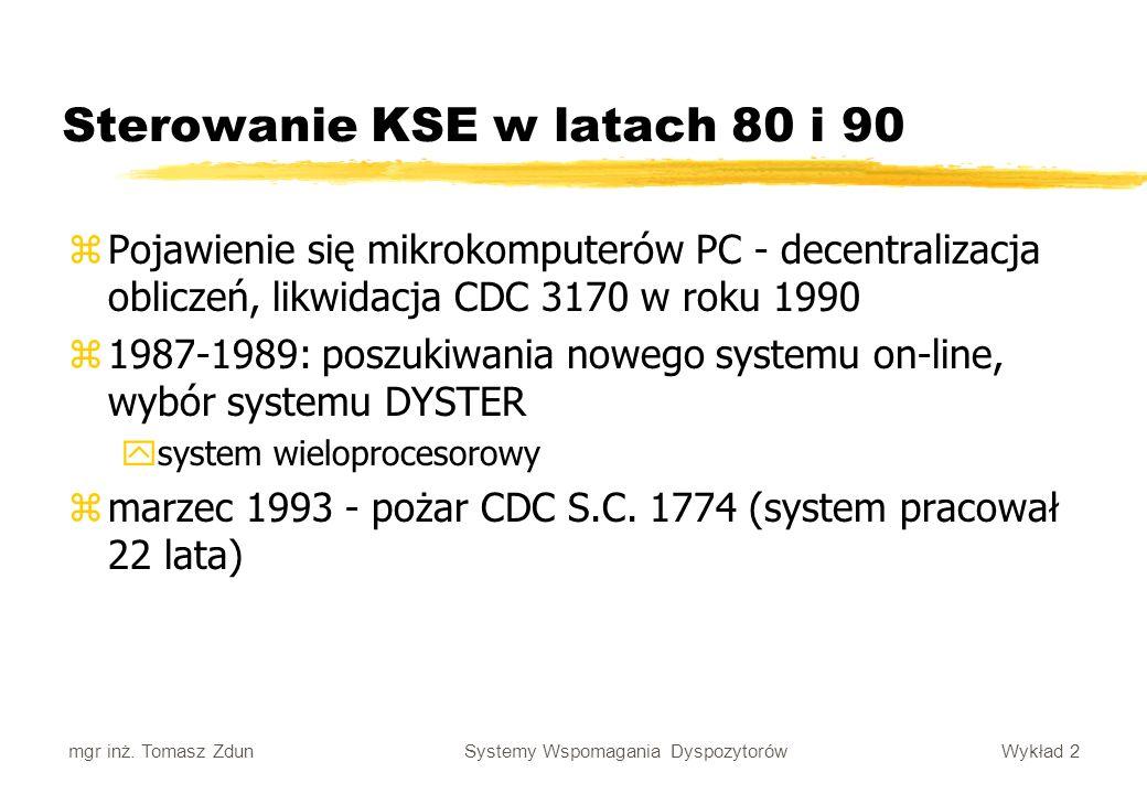 Sterowanie KSE w latach 80 i 90