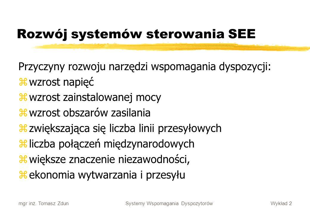 Rozwój systemów sterowania SEE