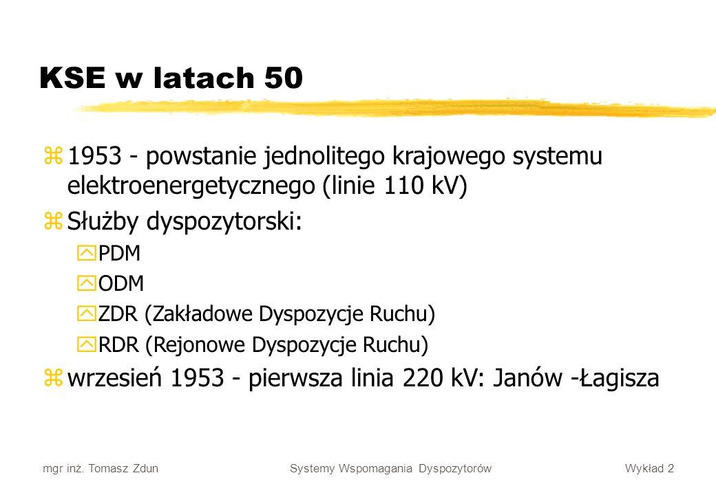 KSE w latach 50 1953 - powstanie jednolitego krajowego systemu elektroenergetycznego (linie 110 kV)