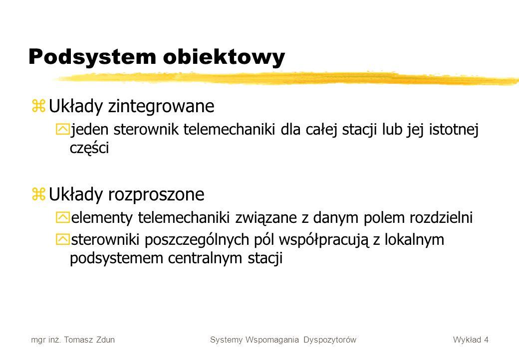 Podsystem obiektowy Układy zintegrowane Układy rozproszone
