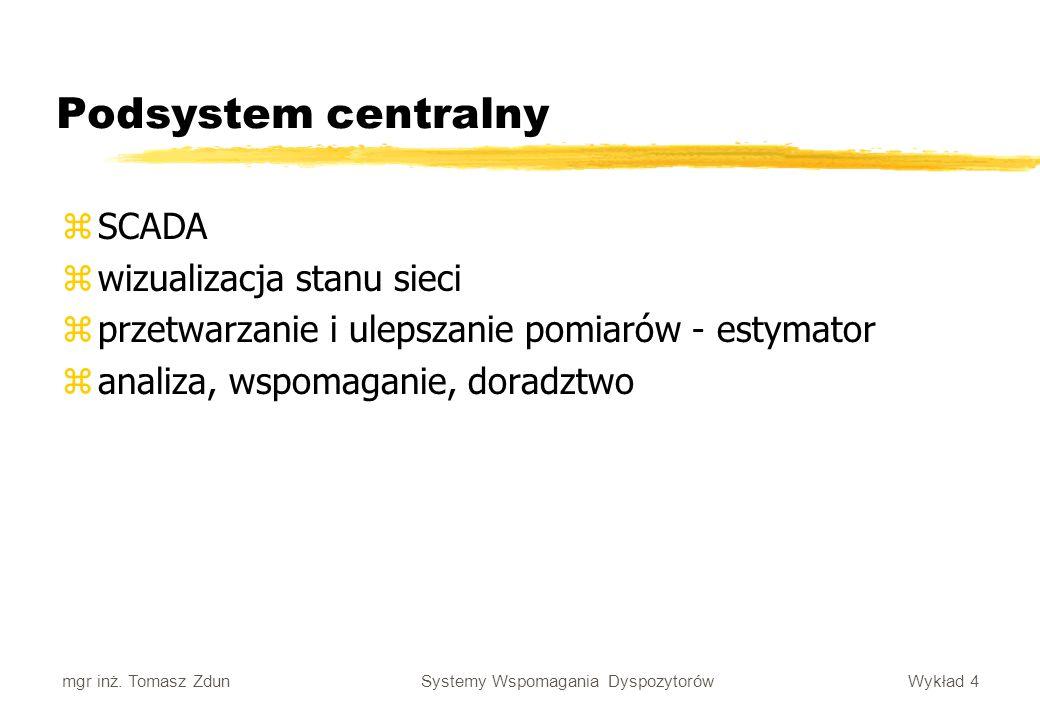 Podsystem centralny SCADA wizualizacja stanu sieci