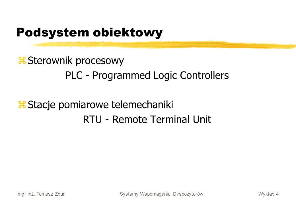 Podsystem obiektowy Sterownik procesowy