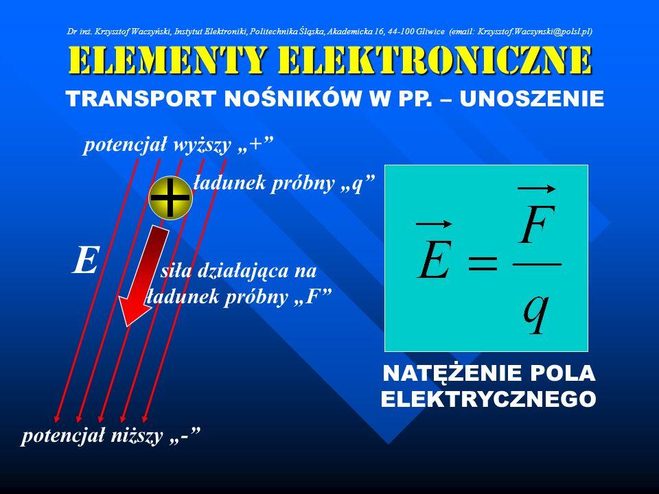 Elementy Elektroniczne