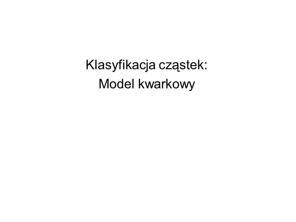 Klasyfikacja cząstek: Model kwarkowy