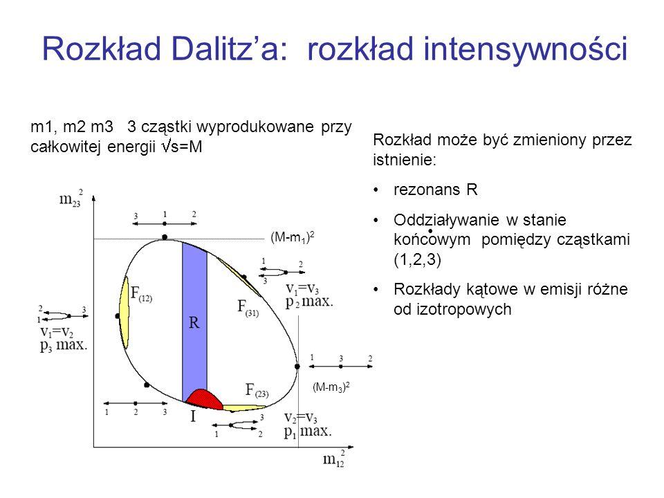 Rozkład Dalitz'a: rozkład intensywności