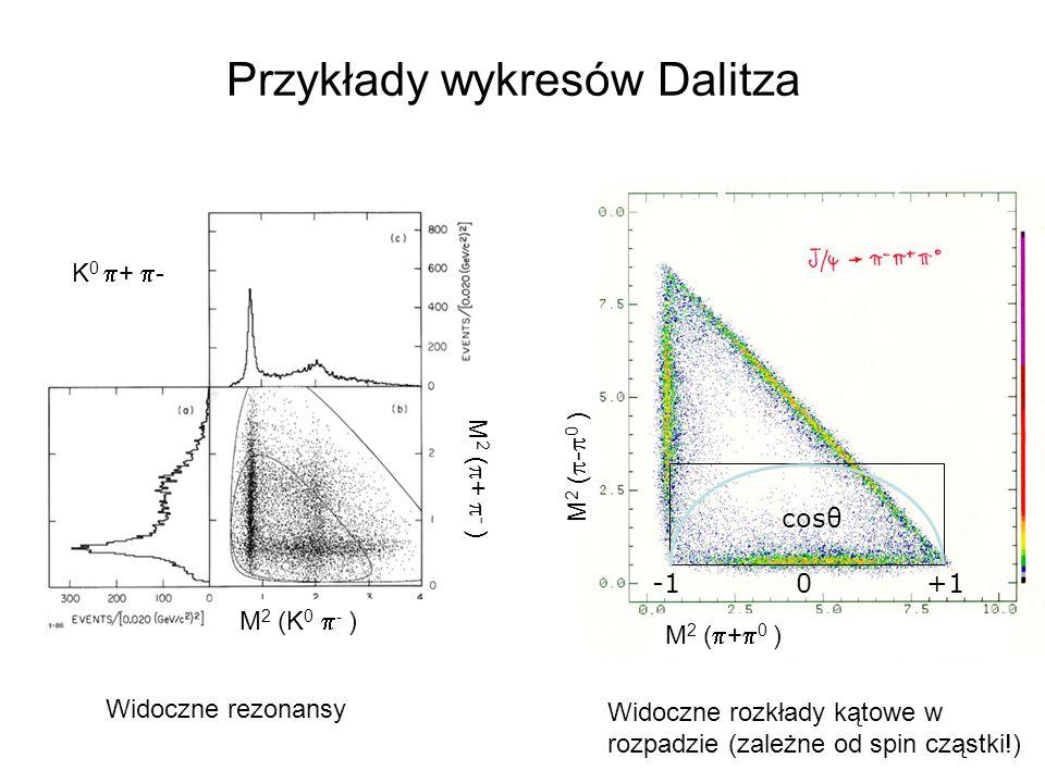 Przykłady wykresów Dalitza