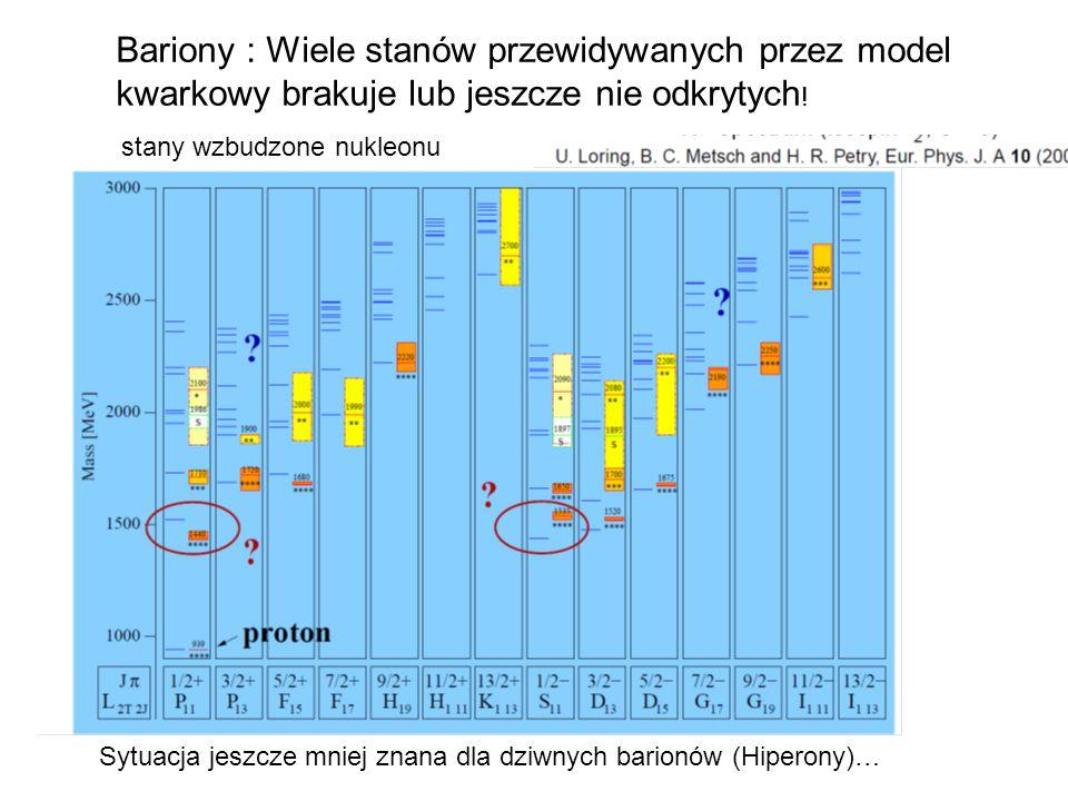 Bariony : Wiele stanów przewidywanych przez model kwarkowy brakuje lub jeszcze nie odkrytych!