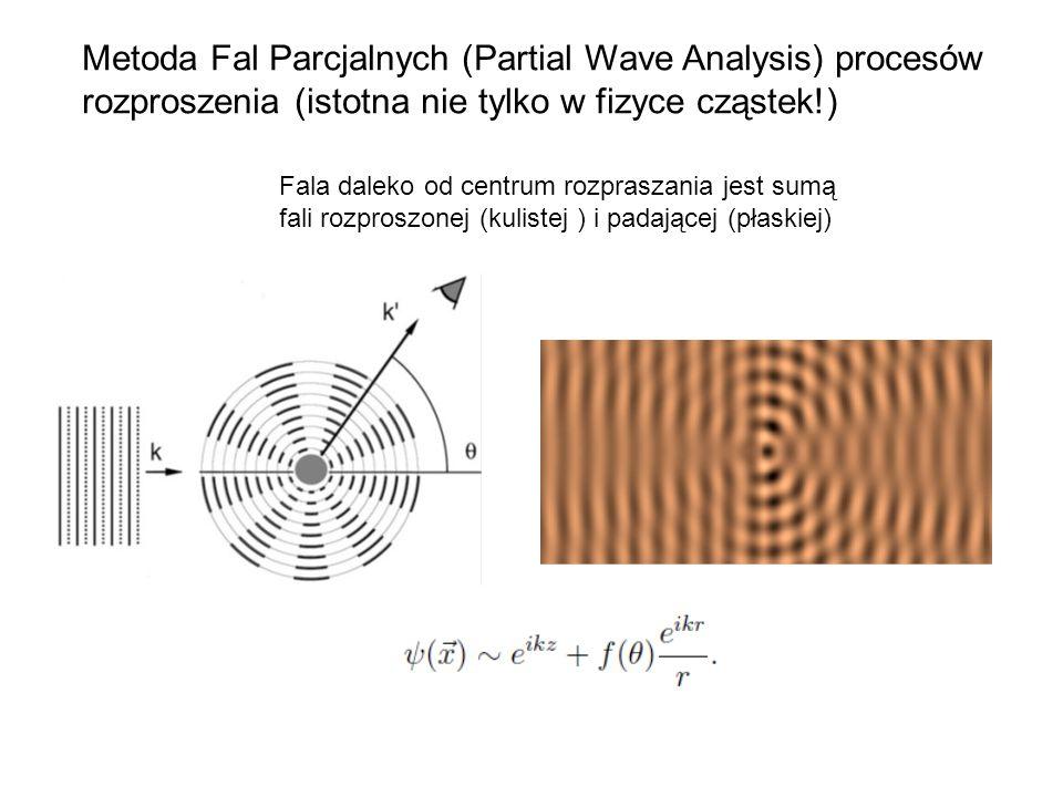 Metoda Fal Parcjalnych (Partial Wave Analysis) procesów rozproszenia (istotna nie tylko w fizyce cząstek!)
