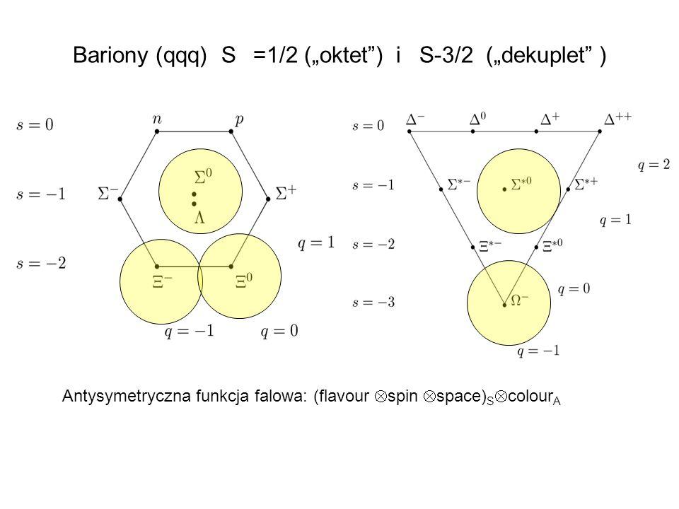 """Bariony (qqq) S =1/2 (""""oktet ) i S-3/2 (""""dekuplet )"""