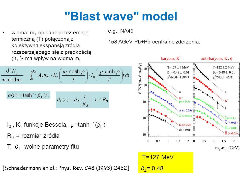Blast wave model I0 , K1 funkcje Bessela, =tanh -1(t )