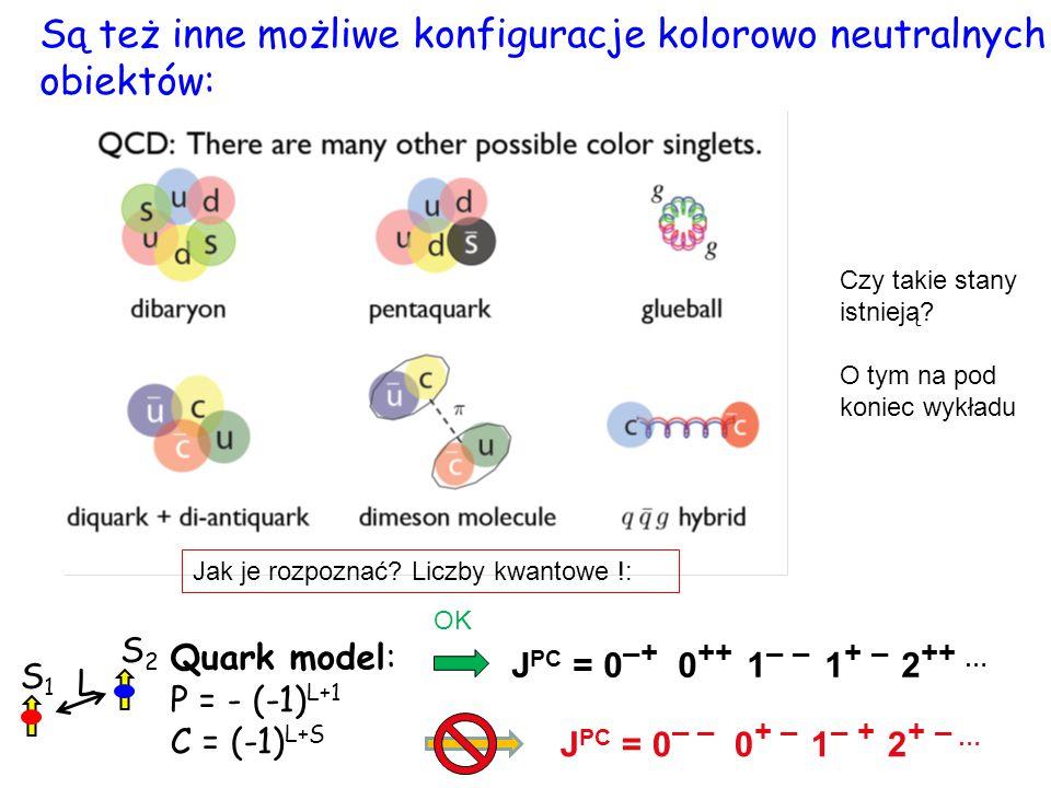 Są też inne możliwe konfiguracje kolorowo neutralnych obiektów:
