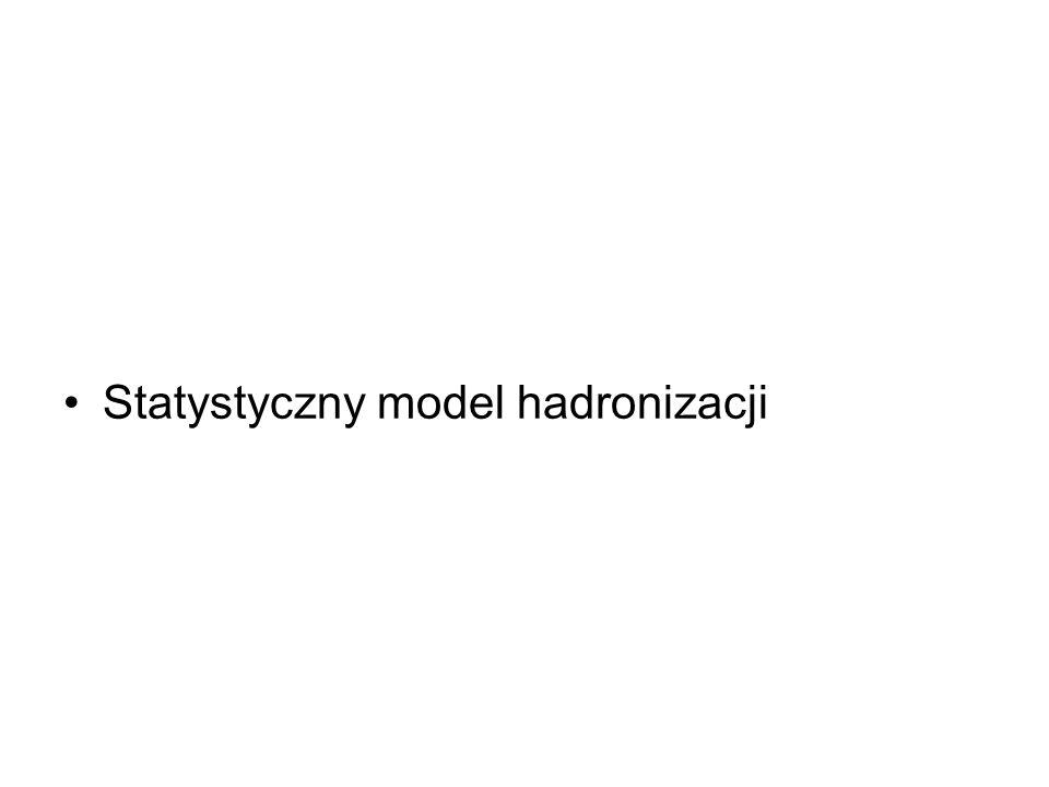 Statystyczny model hadronizacji
