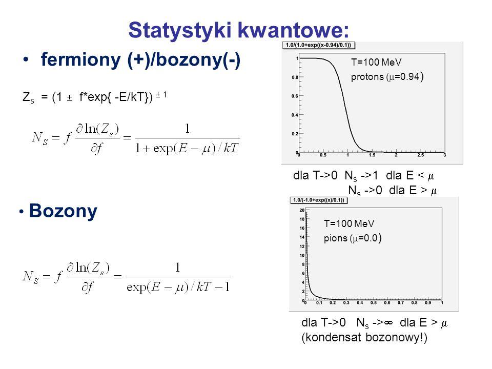 Statystyki kwantowe: fermiony (+)/bozony(-) Bozony