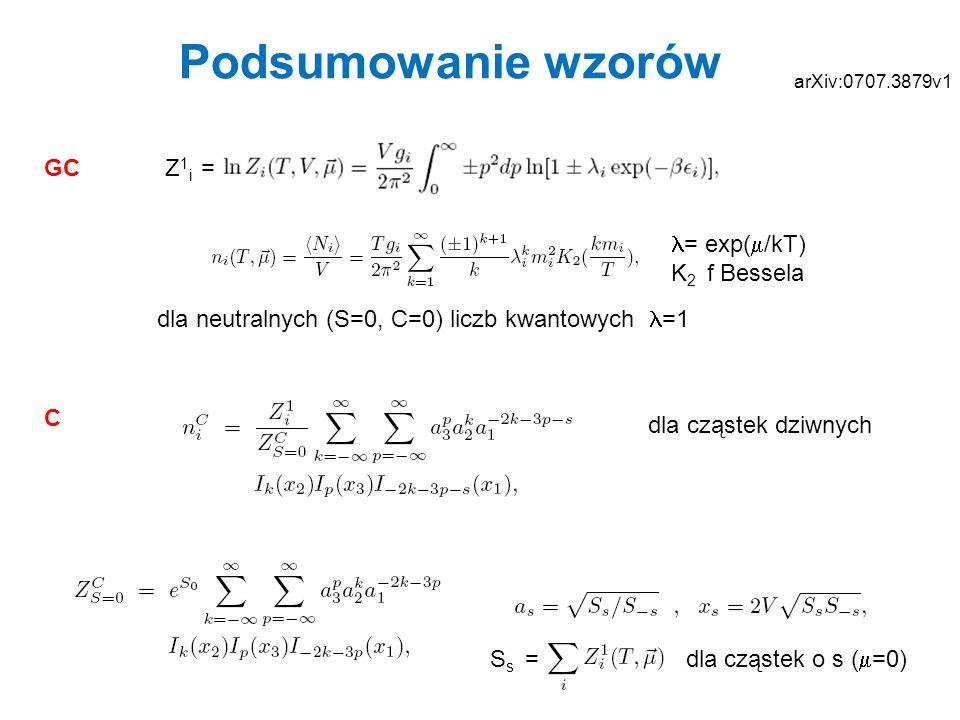 Podsumowanie wzorów GC Z1i = = exp(/kT) K2 f Bessela