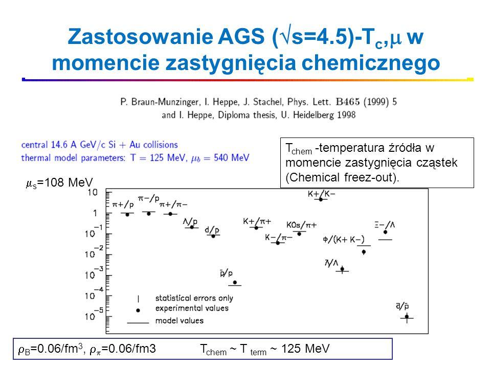 Zastosowanie AGS (s=4.5)-Tc, w momencie zastygnięcia chemicznego