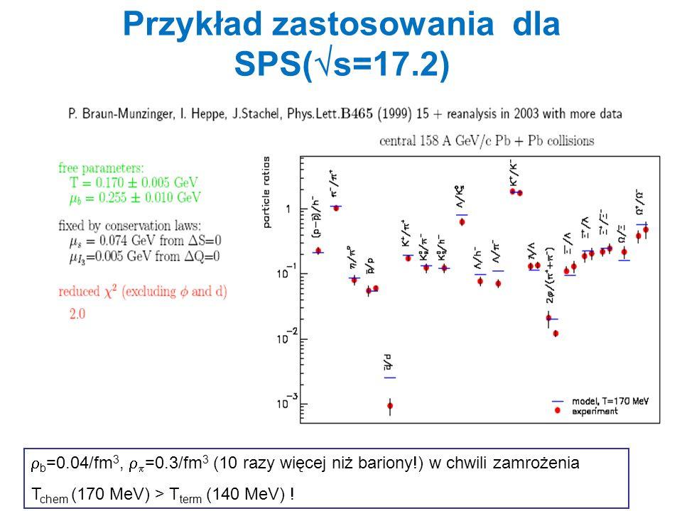 Przykład zastosowania dla SPS(s=17.2)