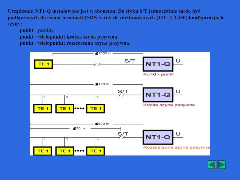 Urządzenie NT1-Q instalowane jest u abonenta