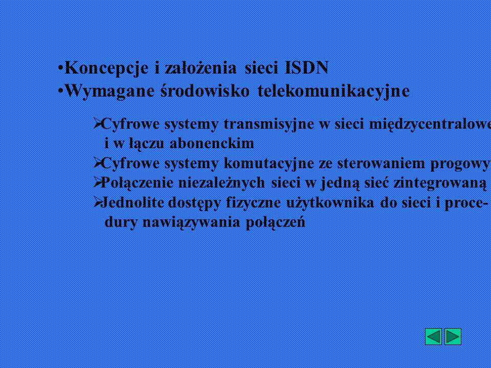 Koncepcje i założenia sieci ISDN Wymagane środowisko telekomunikacyjne