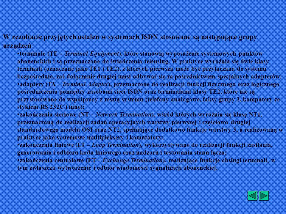 W rezultacie przyjętych ustaleń w systemach ISDN stosowane są następujące grupy urządzeń:
