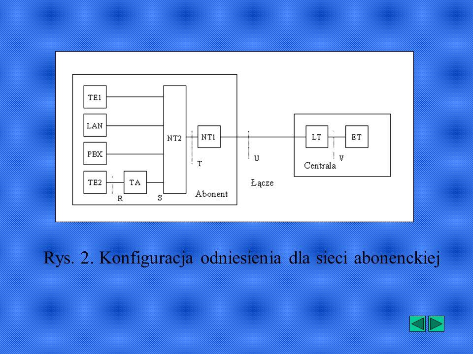 Rys. 2. Konfiguracja odniesienia dla sieci abonenckiej