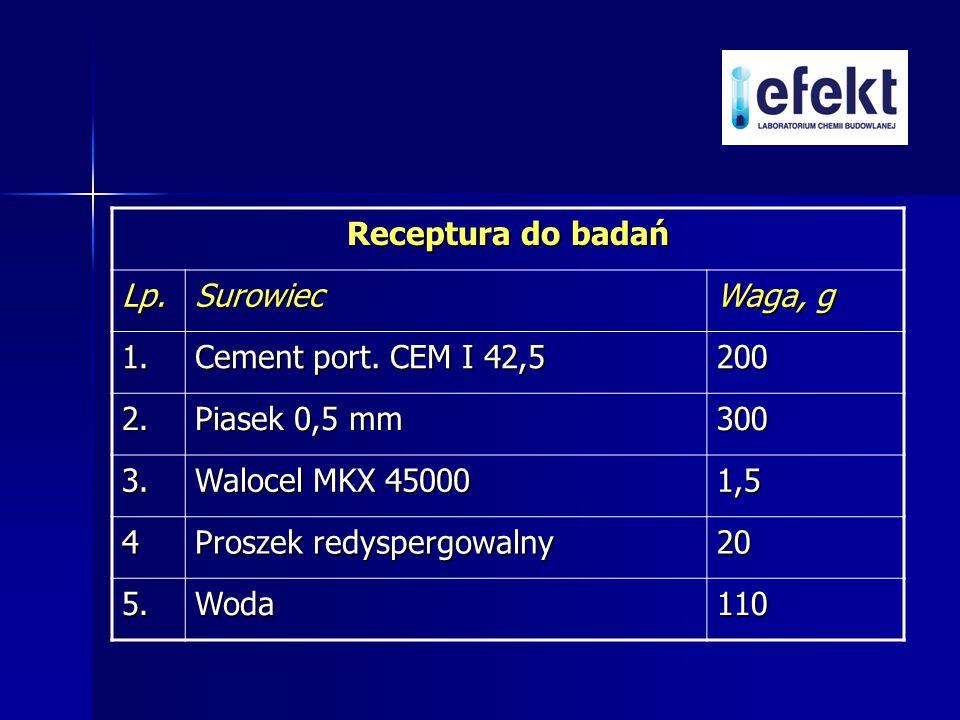Receptura do badań Lp. Surowiec. Waga, g. 1. Cement port. CEM I 42,5. 200. 2. Piasek 0,5 mm.