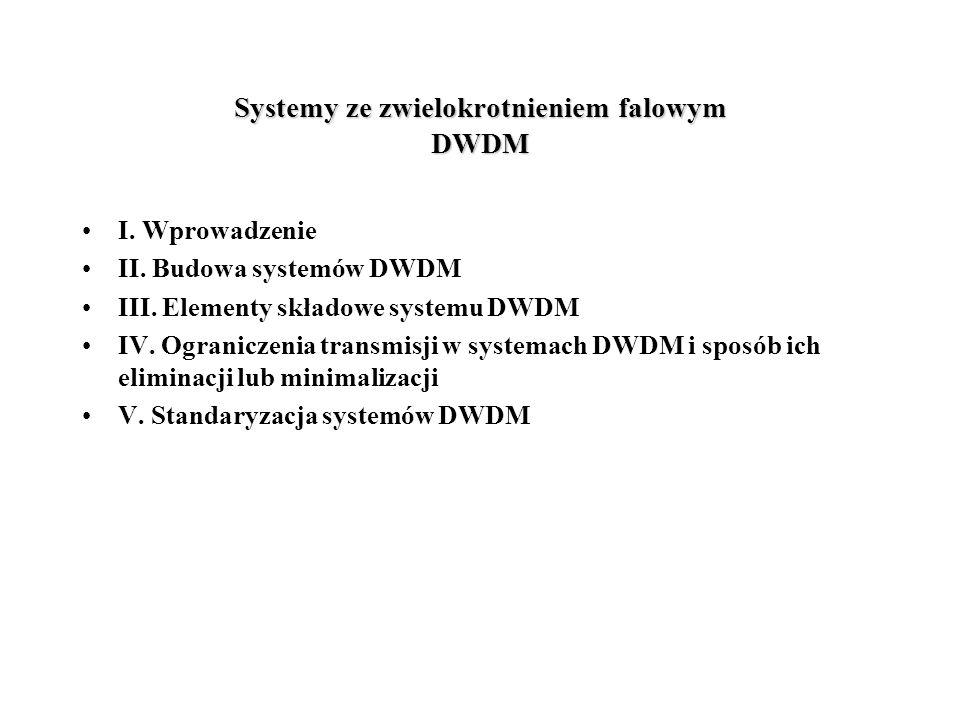 Systemy ze zwielokrotnieniem falowym DWDM