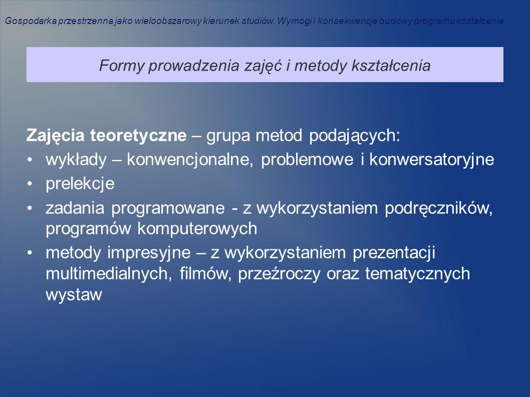 Formy prowadzenia zajęć i metody kształcenia