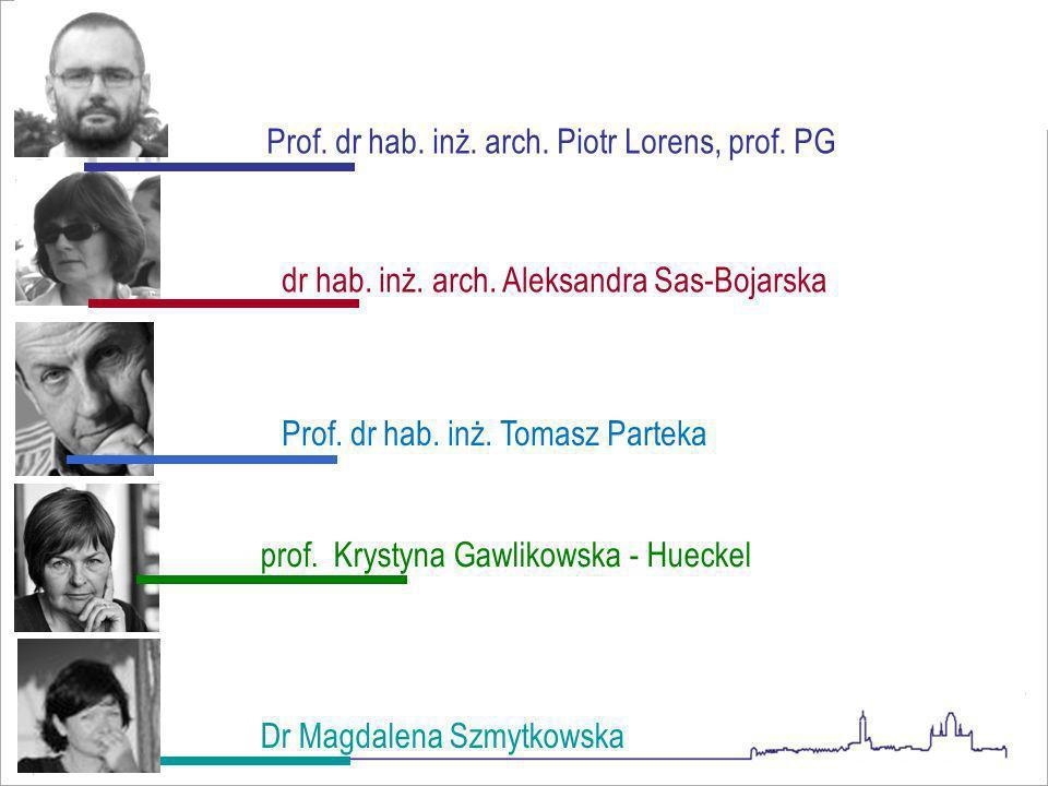Prof. dr hab. inż. arch. Piotr Lorens, prof. PG
