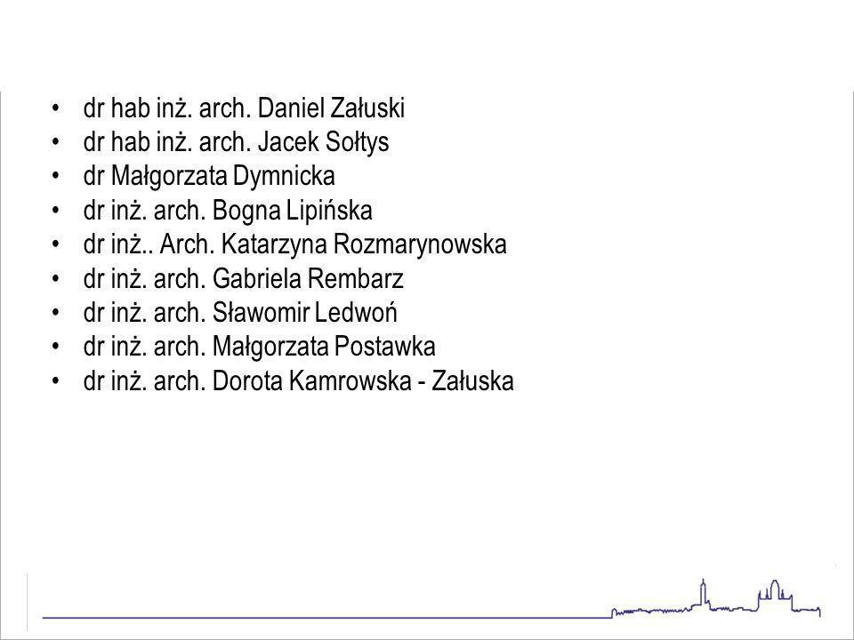 1. 1. dr hab inż. arch. Daniel Załuski dr hab inż. arch. Jacek Sołtys