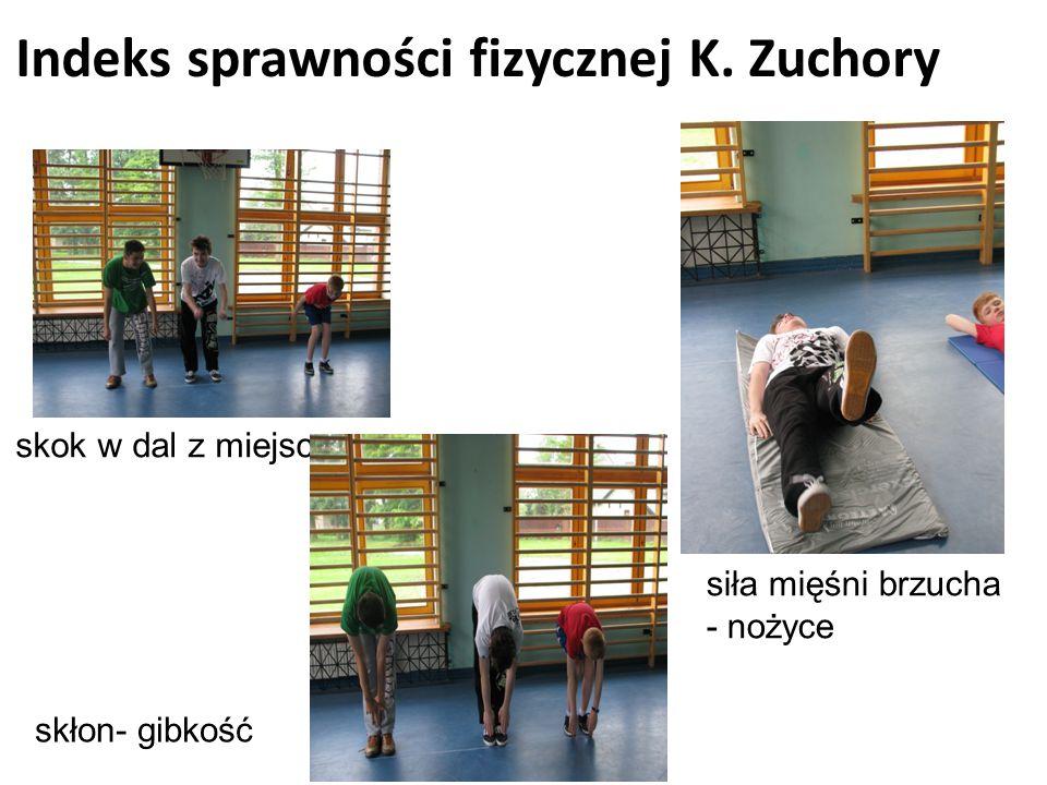 Indeks sprawności fizycznej K. Zuchory