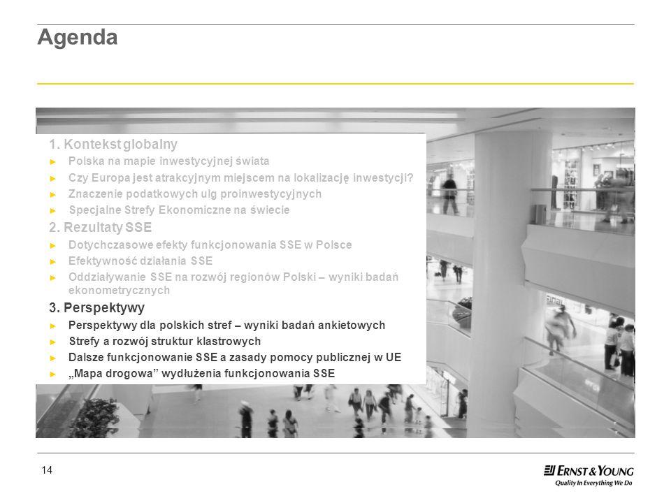 Agenda 1. Kontekst globalny 2. Rezultaty SSE 3. Perspektywy