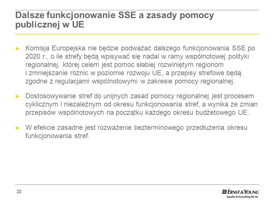 Dalsze funkcjonowanie SSE a zasady pomocy publicznej w UE