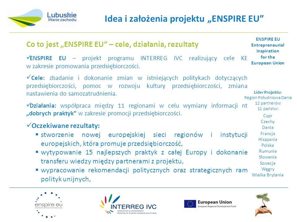 """Idea i założenia projektu """"ENSPIRE EU Entrepreneurial Inspiration"""