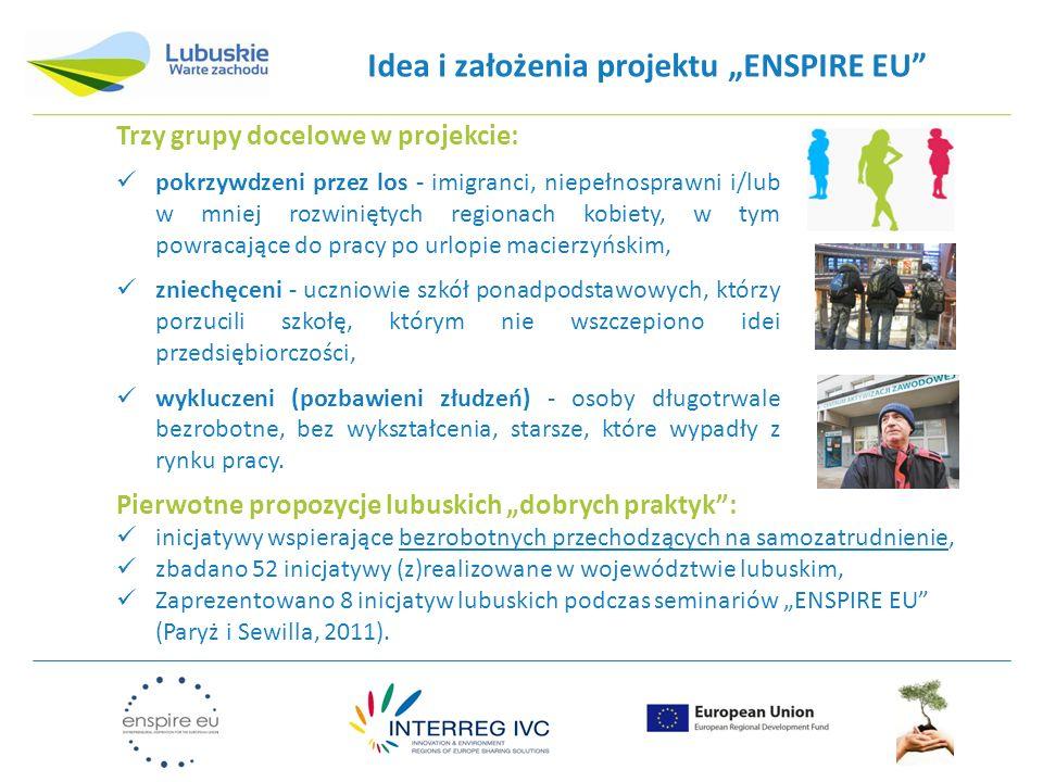 """Idea i założenia projektu """"ENSPIRE EU"""